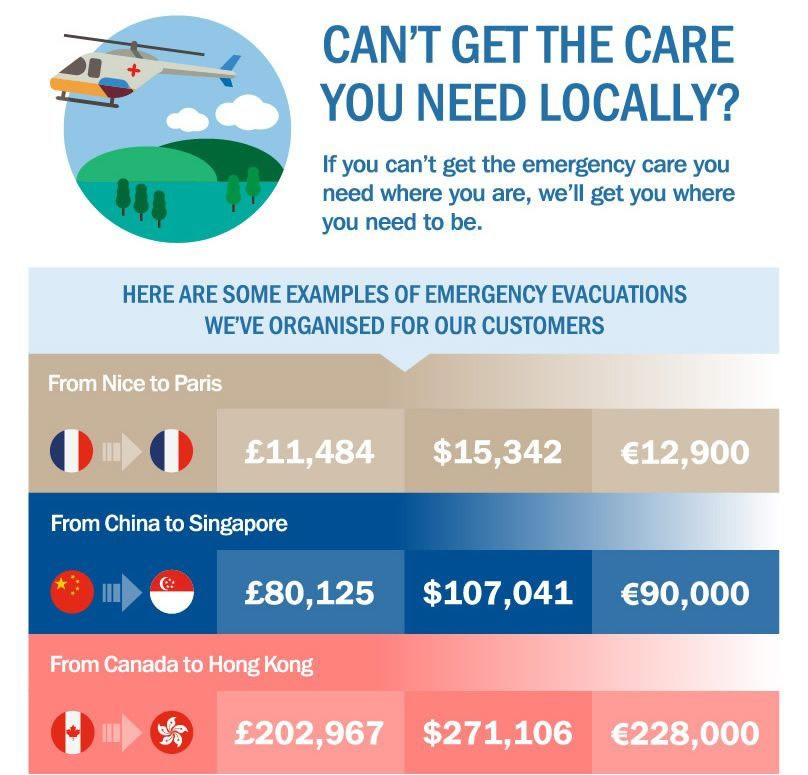 infographic - evacuation and repatriation